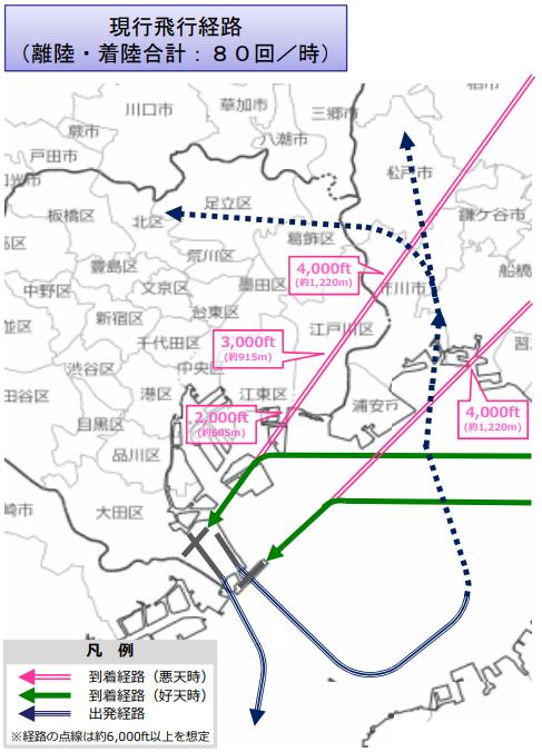 羽田 空港 新 飛行 ルート